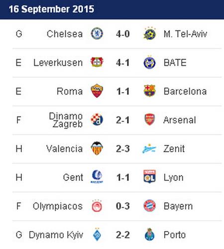 16_septiembre_para_La_Liga_de_Campeones_2016